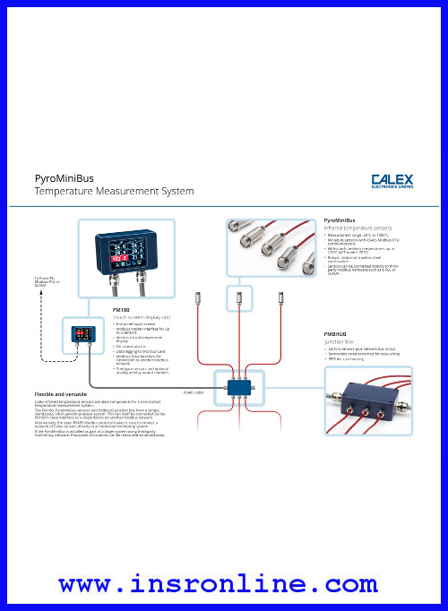 PyroMiniBus ชุดระบบเซ็นเซอร์วัดอุณหภูมิแบบไม่สัมผัส